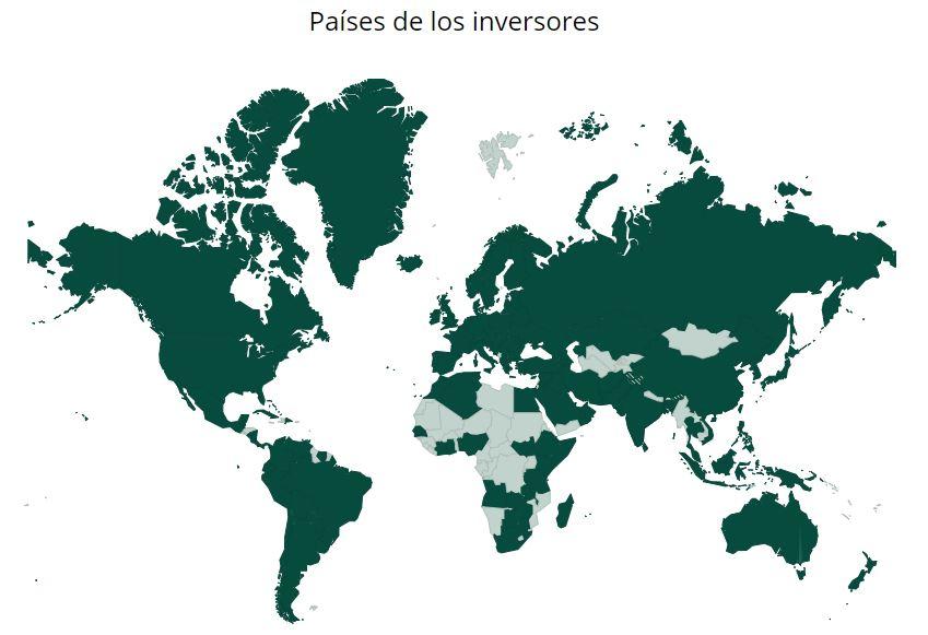 paises para inviertir en Iuvo